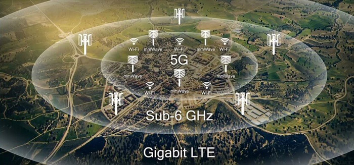 5G coverage